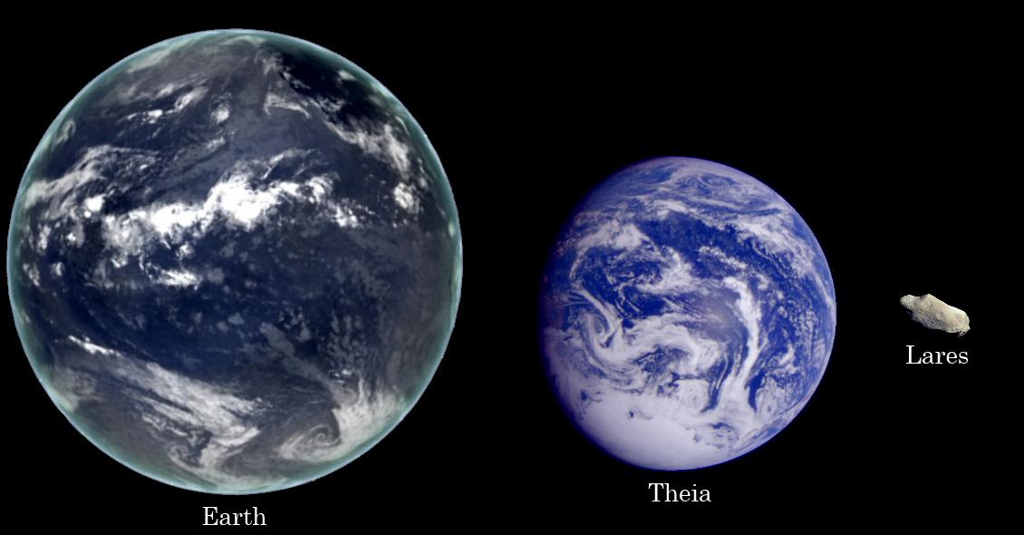 гипотетическая планета Тейя